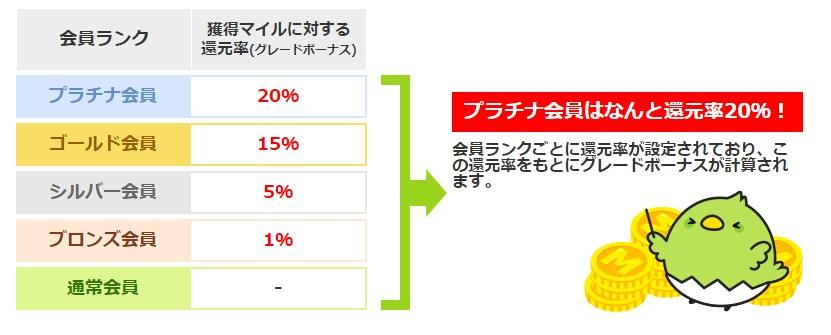 f:id:mizuhosakura555:20180504110924j:plain