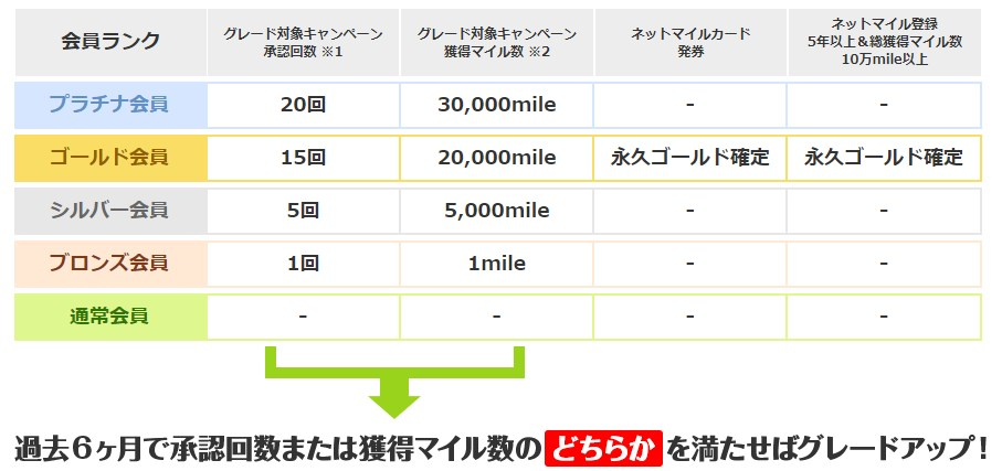 f:id:mizuhosakura555:20180504111022j:plain