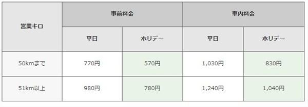 f:id:mizuhosakura555:20180510171829j:plain