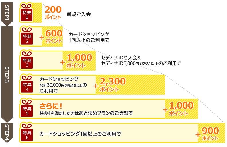 f:id:mizuhosakura555:20180516115212j:plain