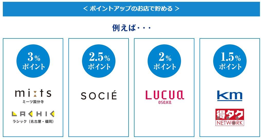 f:id:mizuhosakura555:20180715093302j:plain