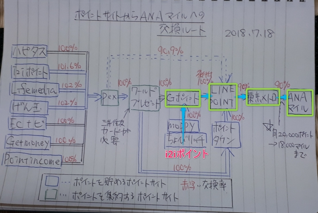 f:id:mizuhosakura555:20180801150733j:plain