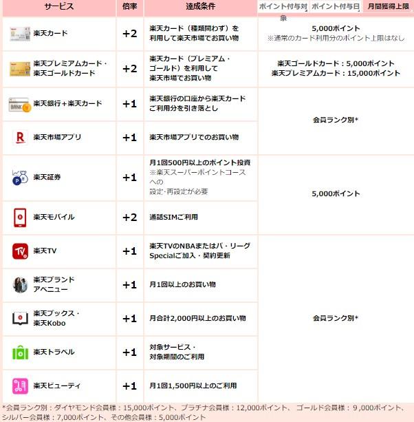 f:id:mizuhosakura555:20181001231734j:plain