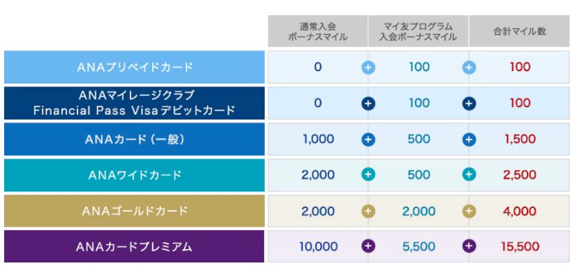 f:id:mizuhosakura555:20181009194047p:plain