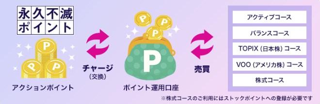 f:id:mizuhosakura555:20181104003100j:plain
