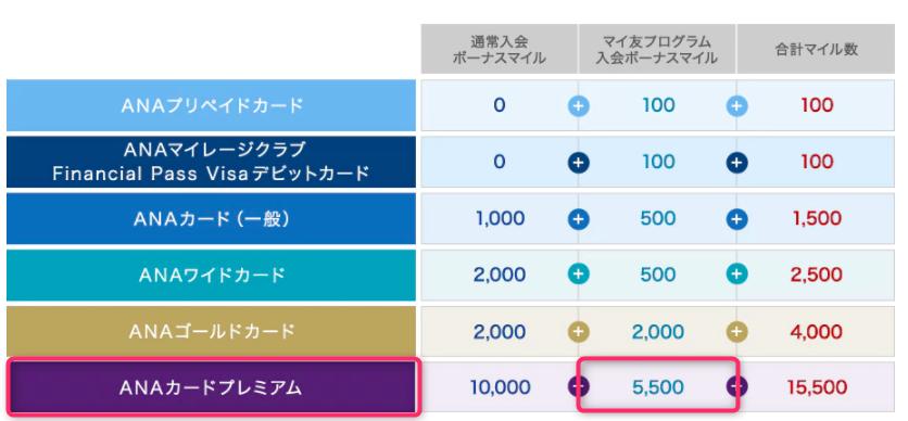 f:id:mizuhosakura555:20181128235759p:plain