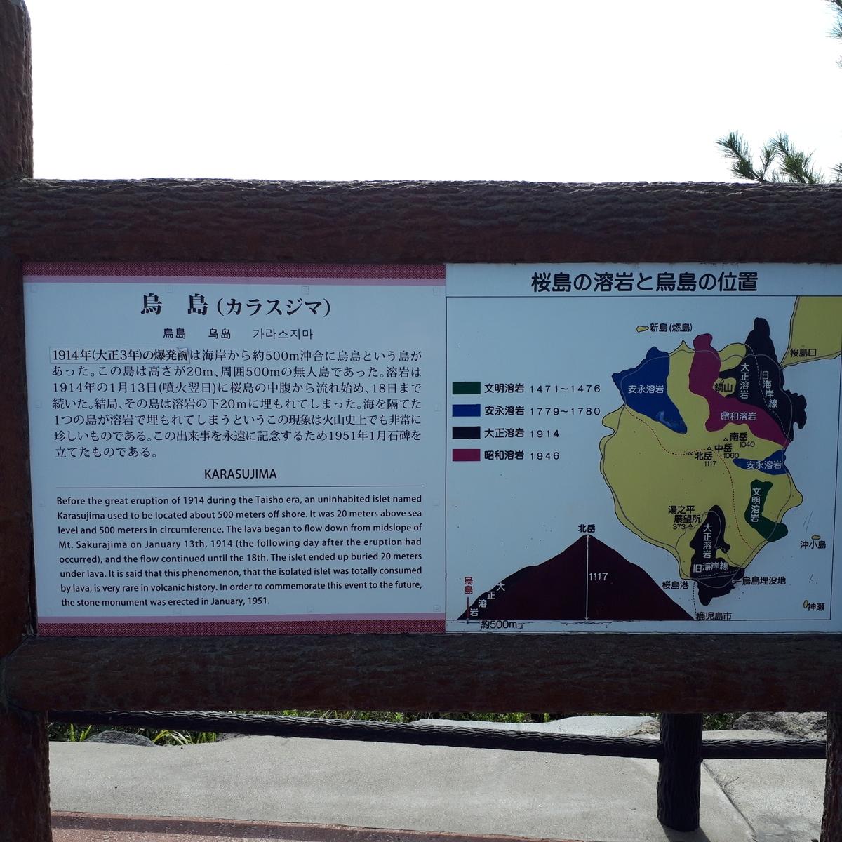 桜島 烏島展望所