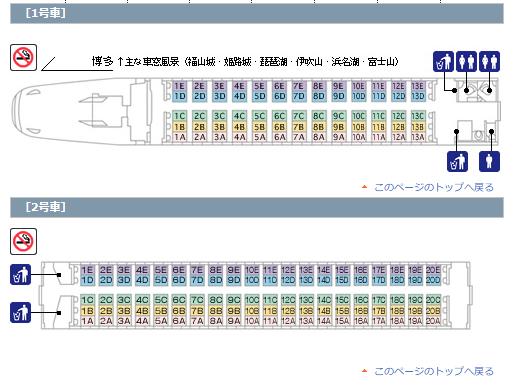 N700系 1号車、2号車 座席配置
