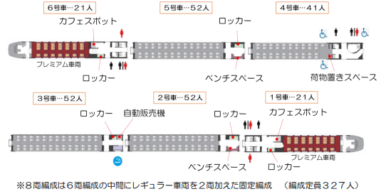 近鉄 80000系 名阪特急 ひのとり 編成表