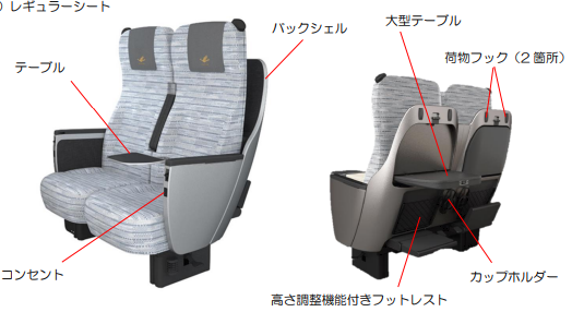 近鉄 80000系 名阪特急 ひのとり レギュラーカー レギュラーシート