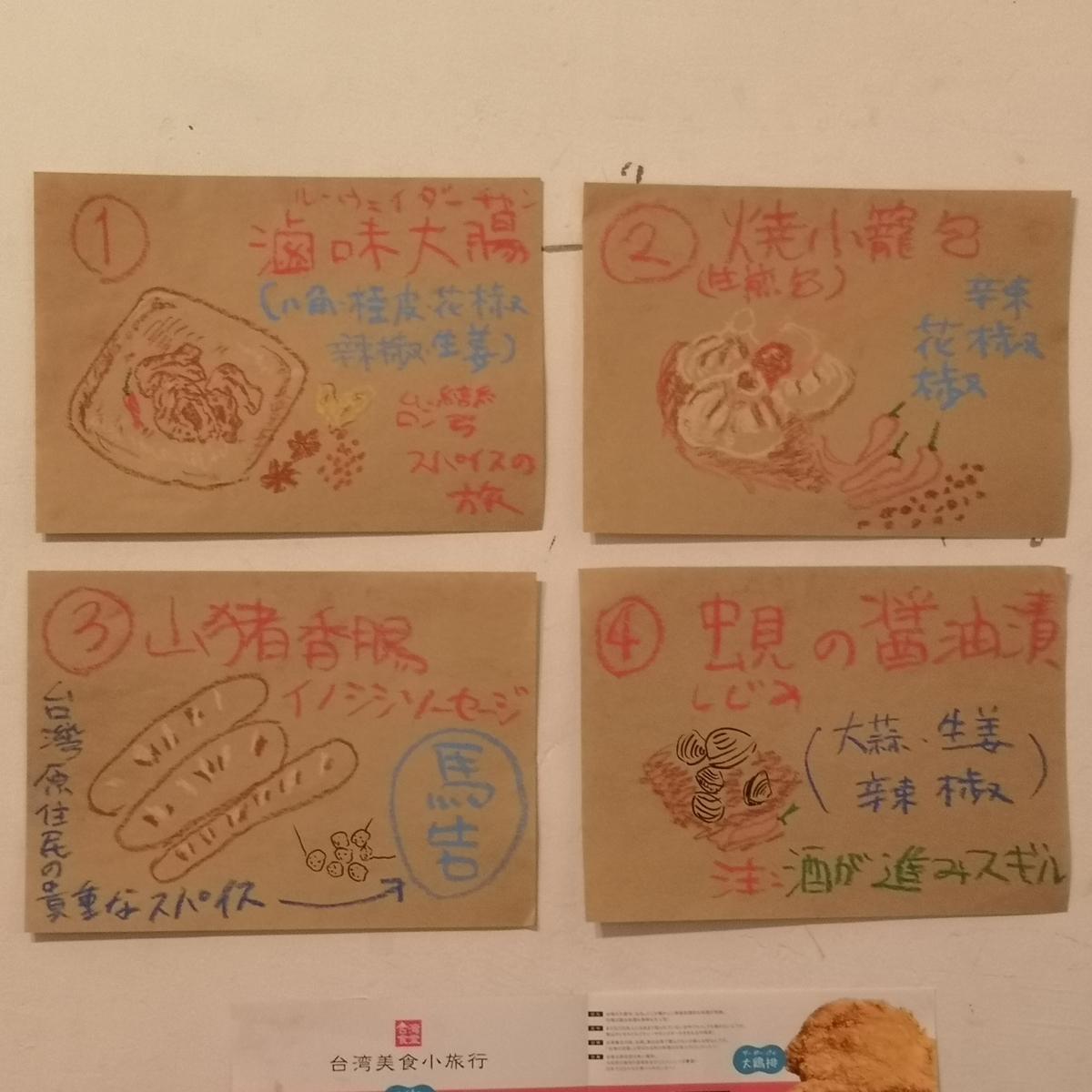 カレー事情聴取スパイス定食&バルVol.7 2019年10月20日 台湾食堂 メニュー