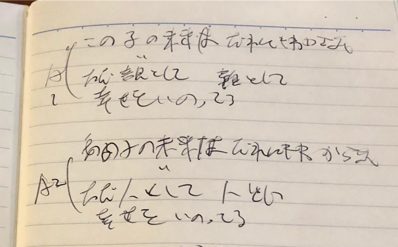 f:id:mizuiro-no-marr:20210307182852j:image