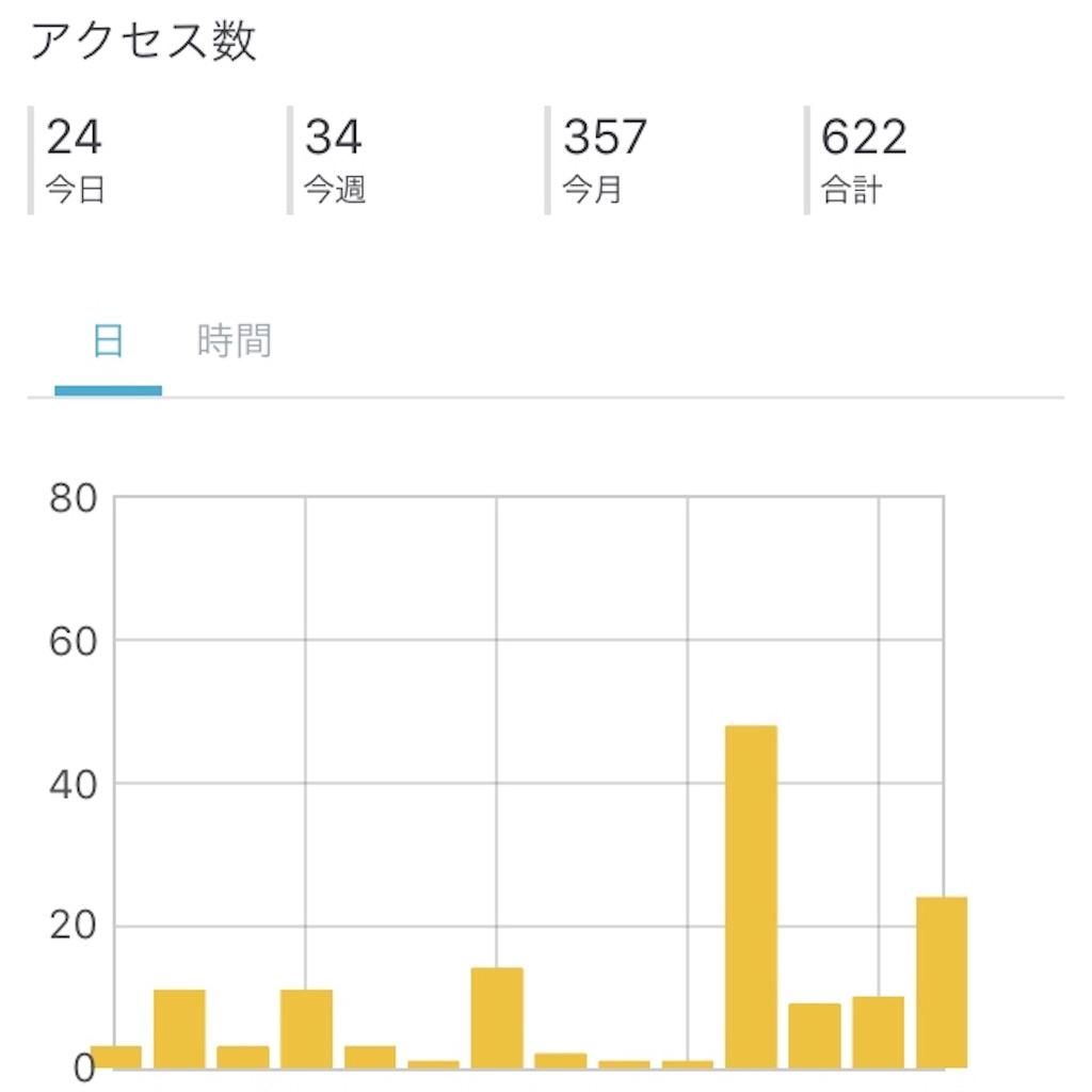 f:id:mizuiro_xx:20180130232735j:image