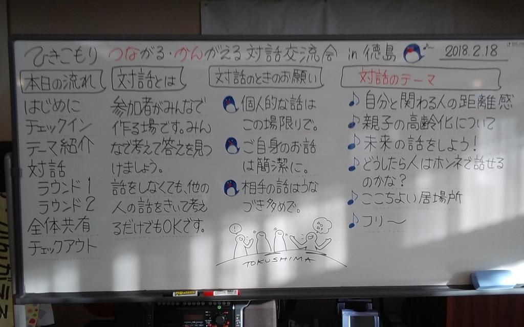 f:id:mizuki-s:20180220225629j:plain