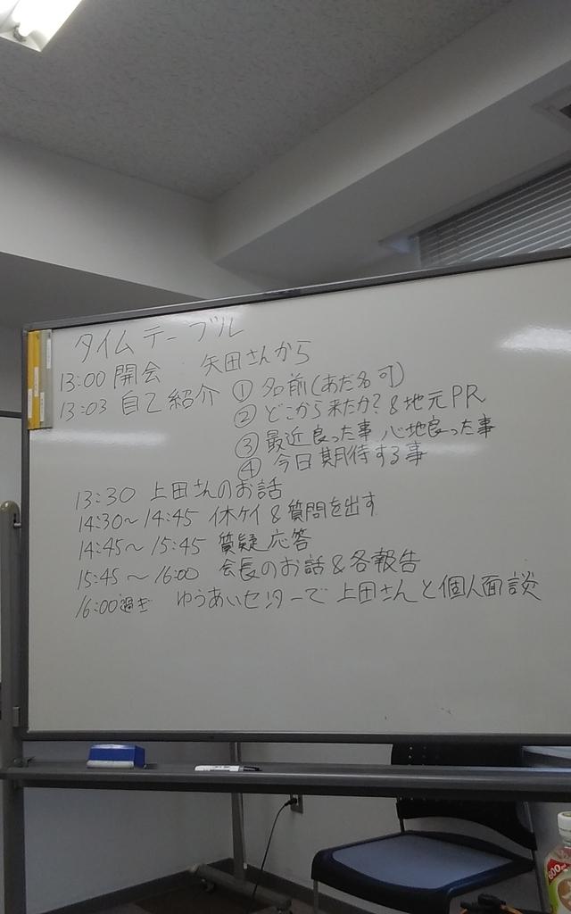 f:id:mizuki-s:20190211131101j:plain