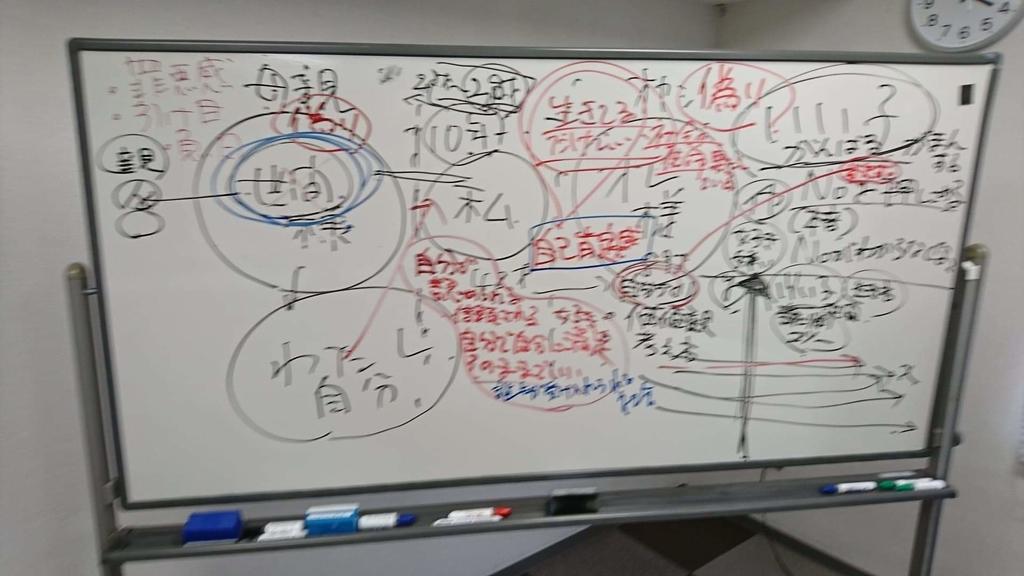f:id:mizuki-s:20190211131640j:plain