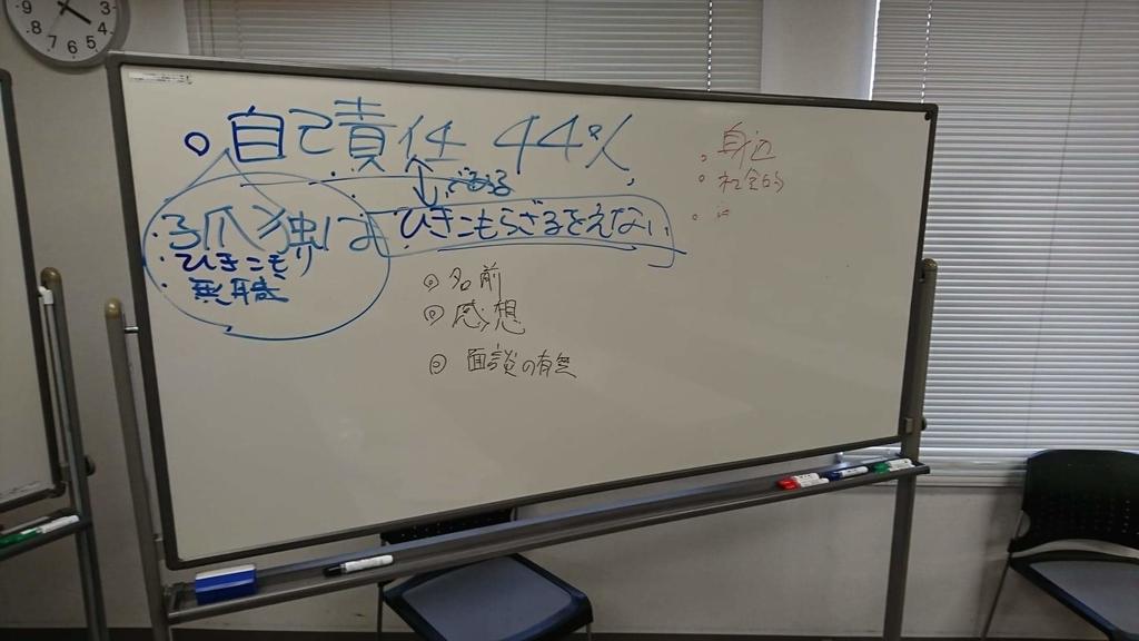 f:id:mizuki-s:20190211131705j:plain