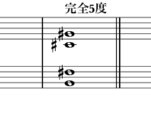 f:id:mizuki-shiro:20190209201021p:plain