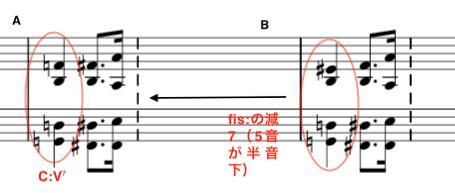 f:id:mizuki-shiro:20190225210154p:plain