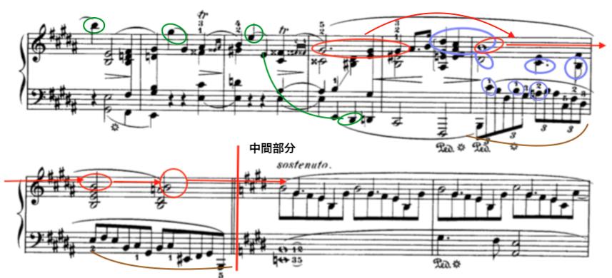 f:id:mizuki-shiro:20190227180759p:plain