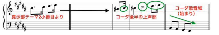 f:id:mizuki-shiro:20190323152450p:plain