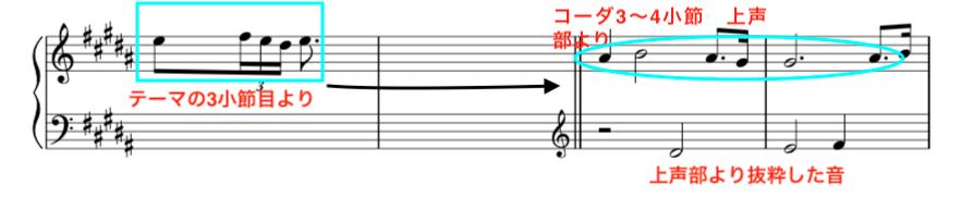 f:id:mizuki-shiro:20190323184555p:plain