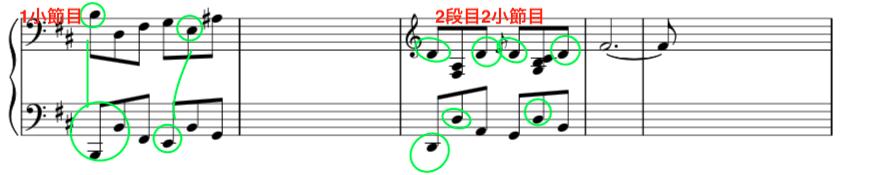 f:id:mizuki-shiro:20190331193909p:plain