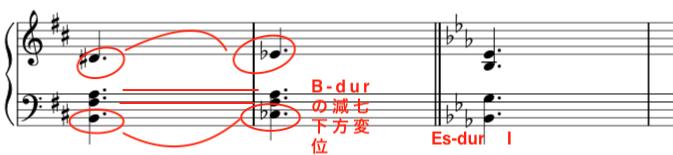 f:id:mizuki-shiro:20190429195319p:plain