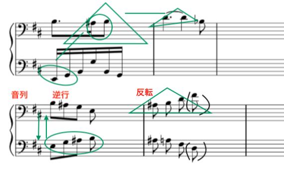 f:id:mizuki-shiro:20190520143855p:plain