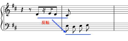 f:id:mizuki-shiro:20190521184145p:plain
