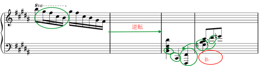 f:id:mizuki-shiro:20190610215305p:plain