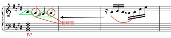 f:id:mizuki-shiro:20190625194647p:plain