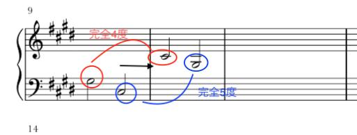 f:id:mizuki-shiro:20190707152107p:plain