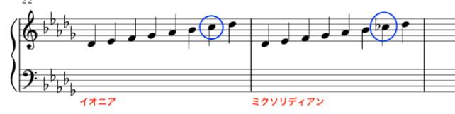 f:id:mizuki-shiro:20191001001740p:plain