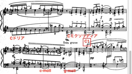 f:id:mizuki-shiro:20191112172657p:plain