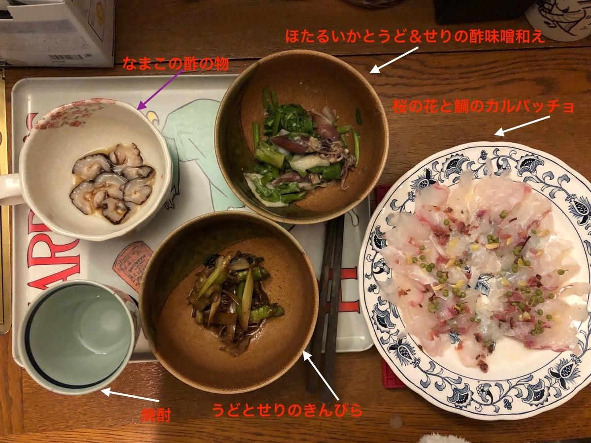 f:id:mizuki-shiro:20200315001430j:plain