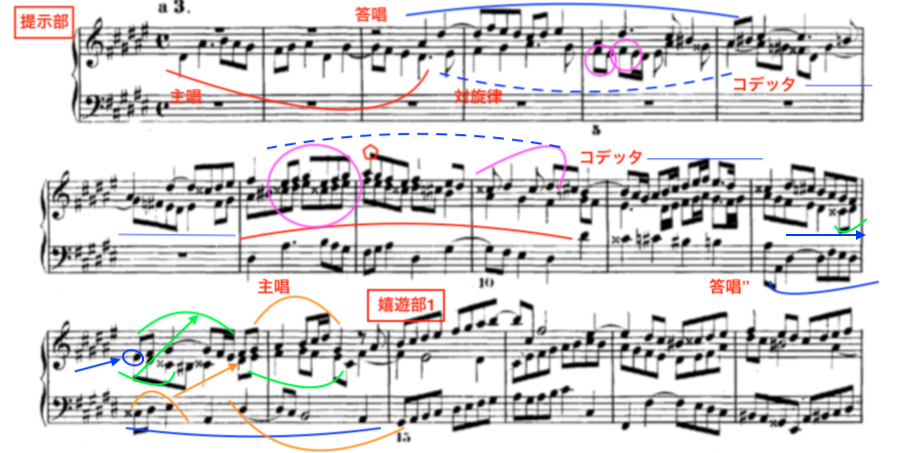 f:id:mizuki-shiro:20201225015328p:plain