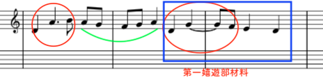 f:id:mizuki-shiro:20210506182121p:plain