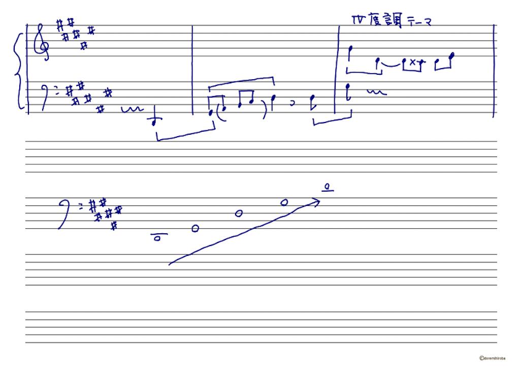 f:id:mizuki-shiro:20210925004707p:plain