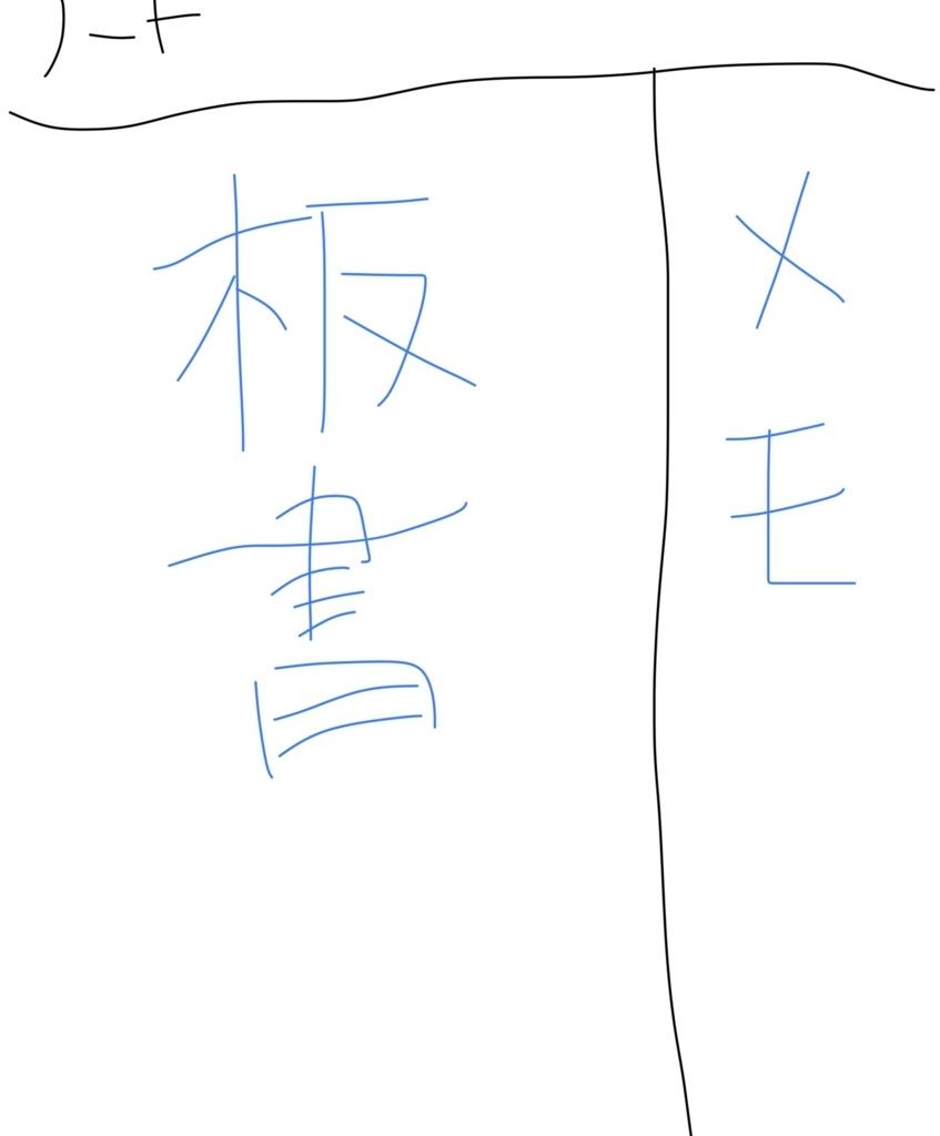 f:id:mizukicky:20180828170957j:plain