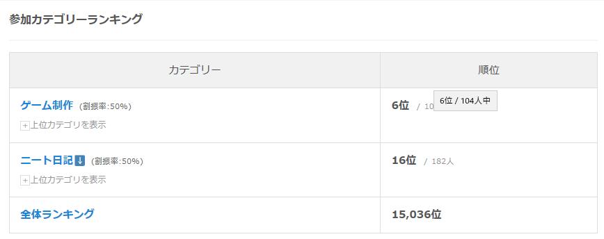 f:id:mizukinoko:20190501111023p:plain