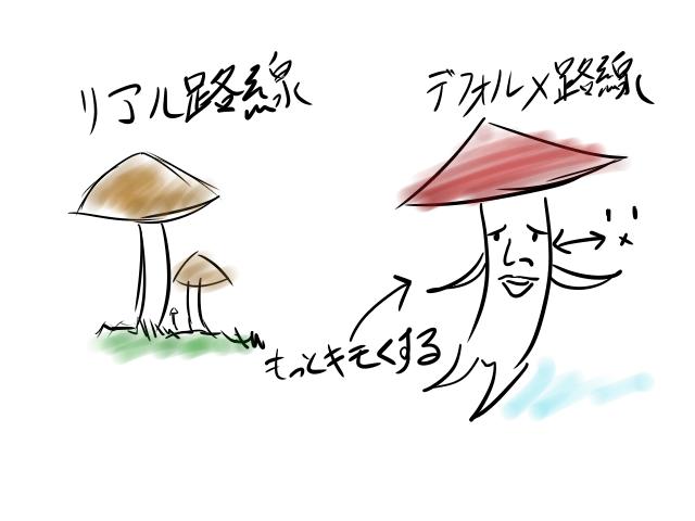 f:id:mizukinoko:20190903183240p:plain
