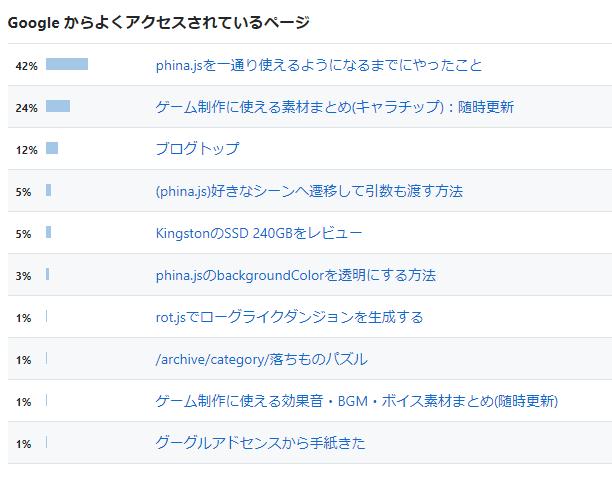 f:id:mizukinoko:20191201113717p:plain