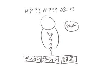 f:id:mizukinoko:20191220220324p:plain