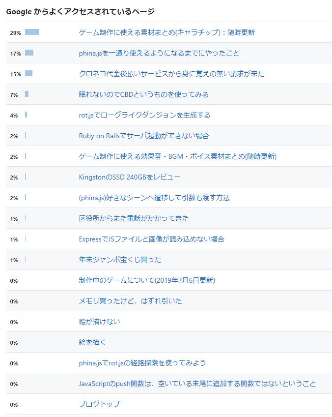 f:id:mizukinoko:20200201185530p:plain