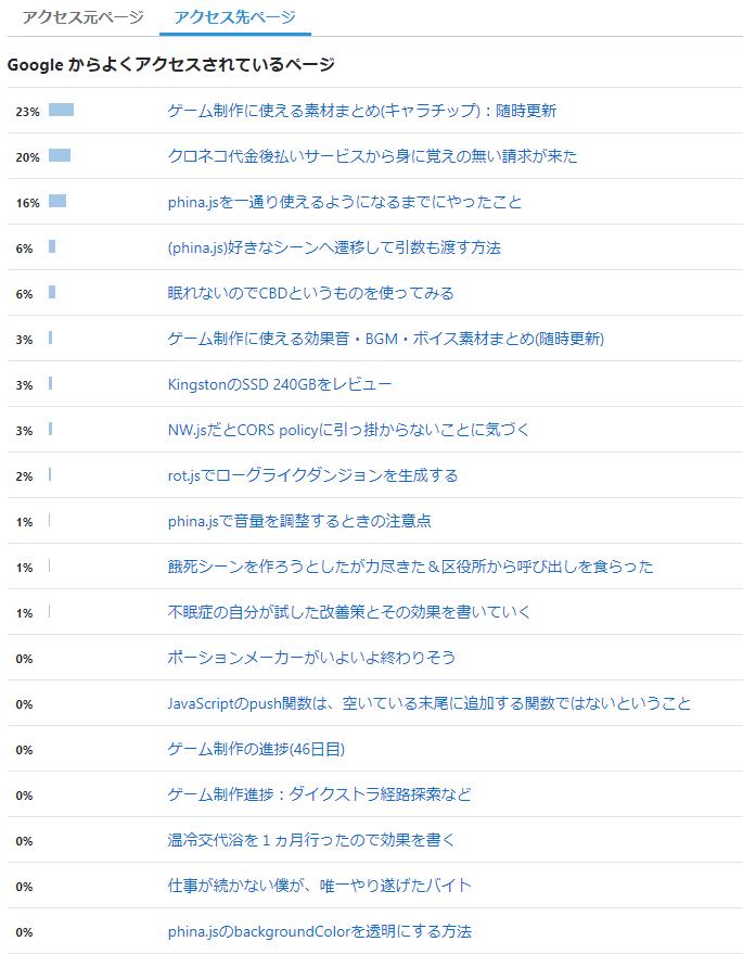 f:id:mizukinoko:20200229192219p:plain