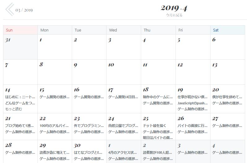 f:id:mizukinoko:20200412103719p:plain