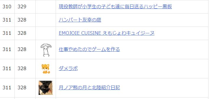 f:id:mizukinoko:20200414173947p:plain