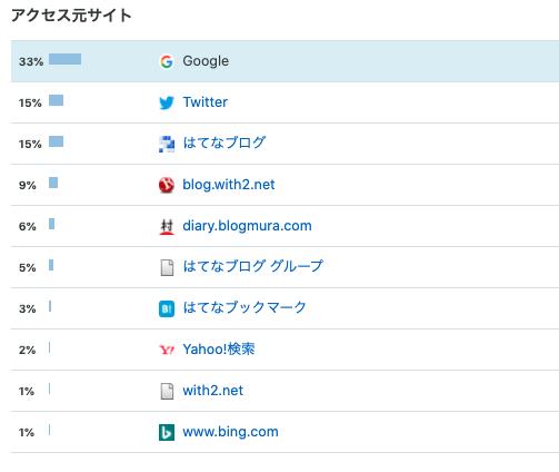 f:id:mizukinoko:20200430064004p:plain
