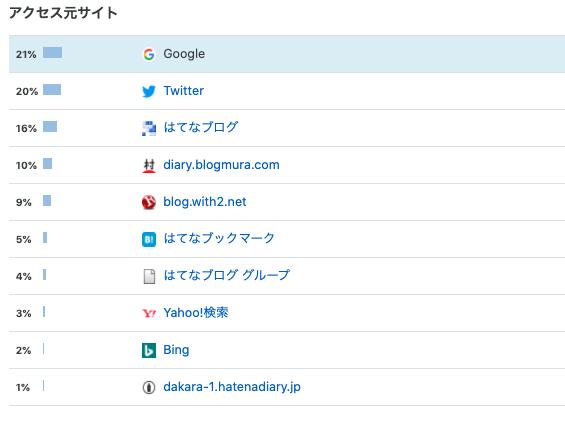 f:id:mizukinoko:20200531213101p:plain